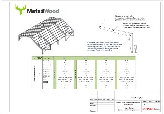 Мы проектируем каркасы для теплиц, у нас так же можно купить готовые проекты каркасов теплиц. Наша компания может произвести для Вас деревянный каркас теплицы любой сложности! Так же у нас есть готовые проекты ангаров: Проект ангара 110-55-44/27 11 м х 30,8 м Проект ангара 140-58-54/27 14 м х 32,4 м Проект ангара 140-58-60/27 14 м х 30,0 м Проект ангара 140-58-45/27 14 м х 31,5 м